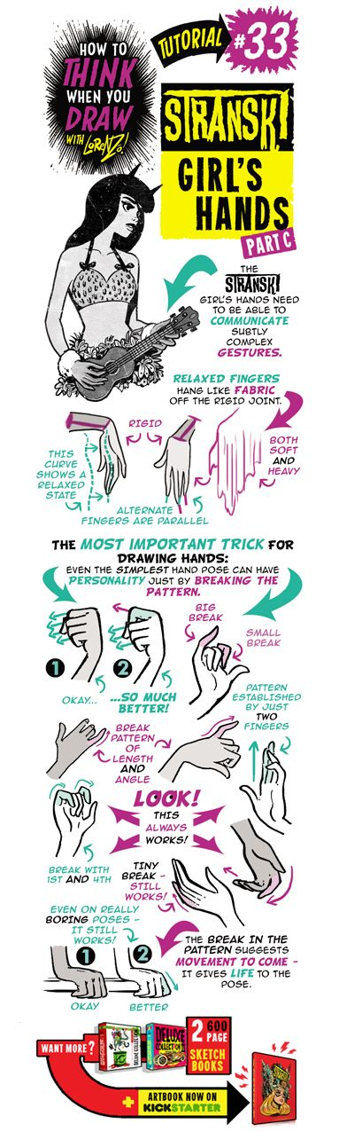 The Etherington Brothers: How to THINK when you draw Stranski GIRL'S HANDS Parts 3 and 4.