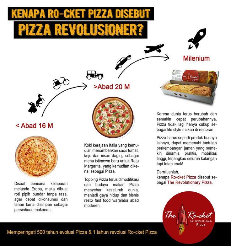 Memperingati 500 th evolusi #Pizza & 1 th revolusi #RocketPizza  #kulinerindonesia #FoodStartUpIndonesia #CaraBaruMakanPizza