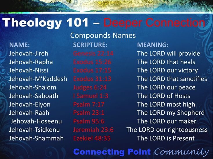 Names Of God: 17 Best Ideas About Names Of God On Pinterest