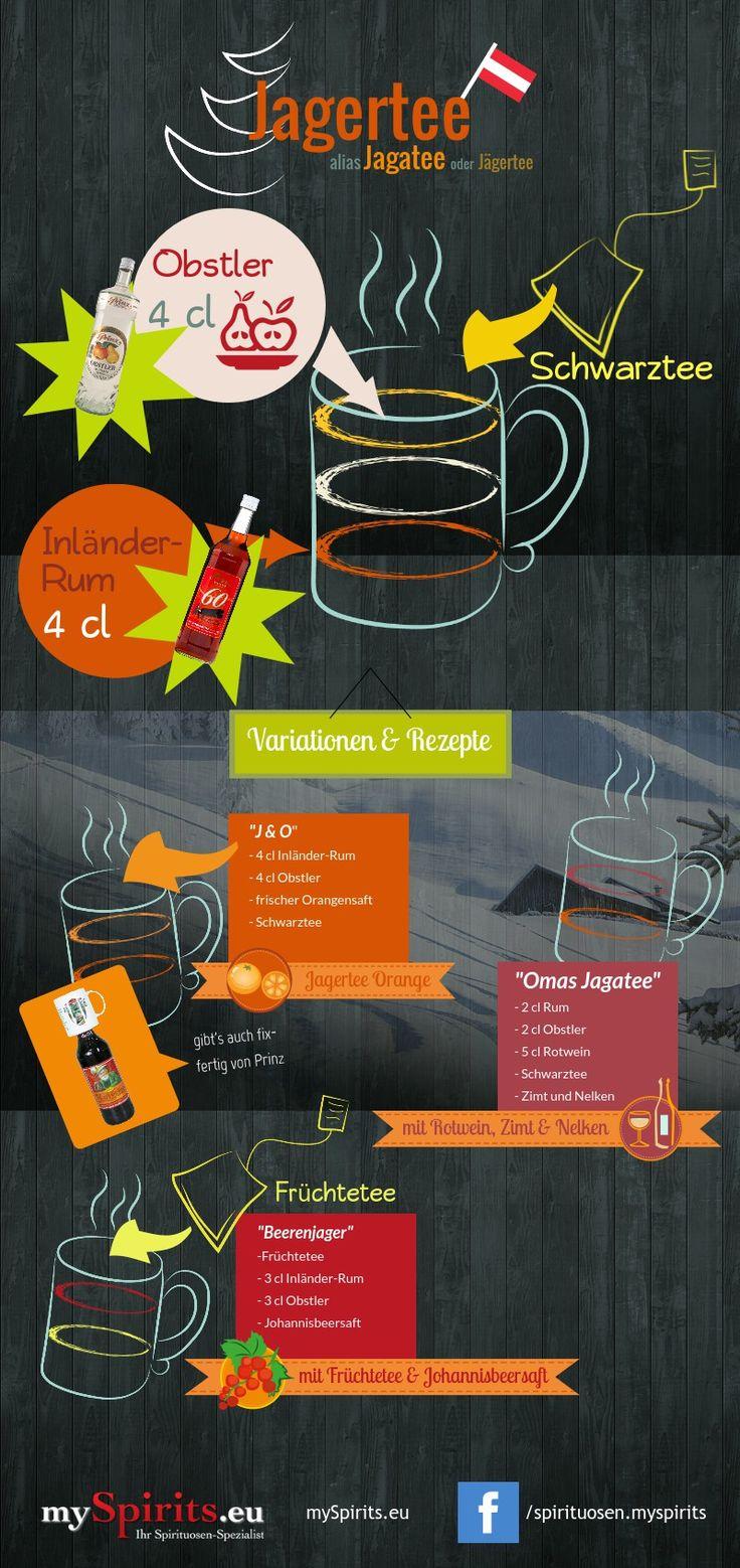 Infografik Jagertee und Jagatee