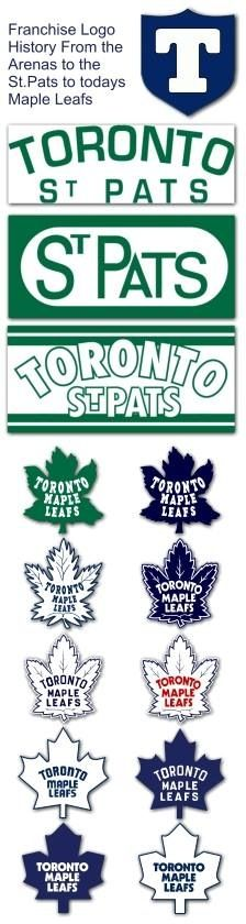 Maple Leaf Logos