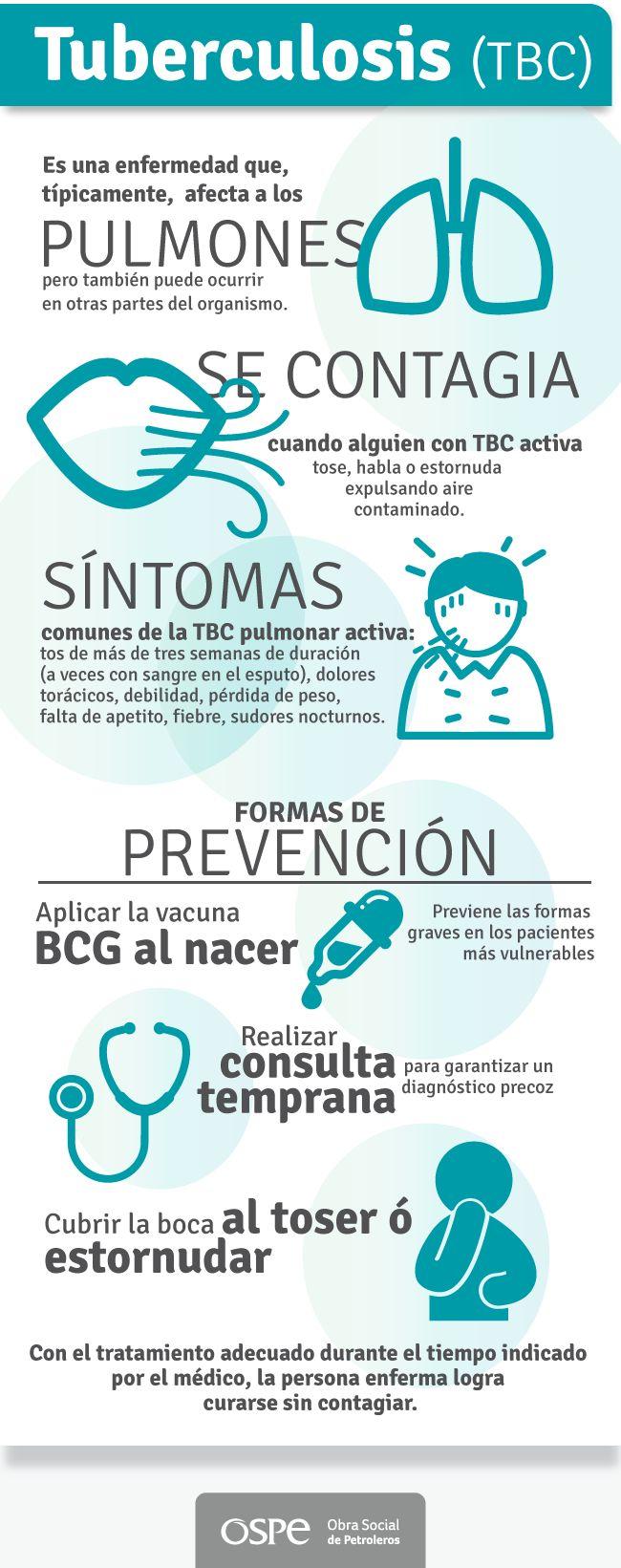 Qué es la tuberculosis, cómo se contagia y cómo prevenirla #Prevencion #OSPe #Infografia