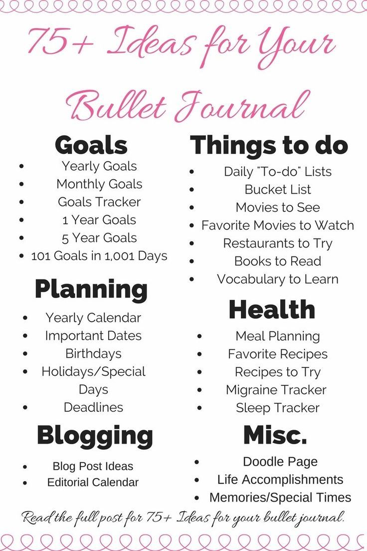 Bullet journal ideas | ideas for bullet journals | bullet journal pages #plannergirl #cbloggers #lbloggers