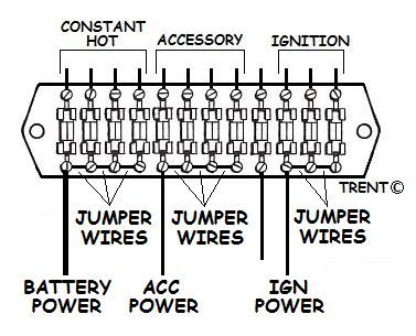 Automotive Fuse Box Wiring Diagrams on wiring diagram for 92 chevy truck radio