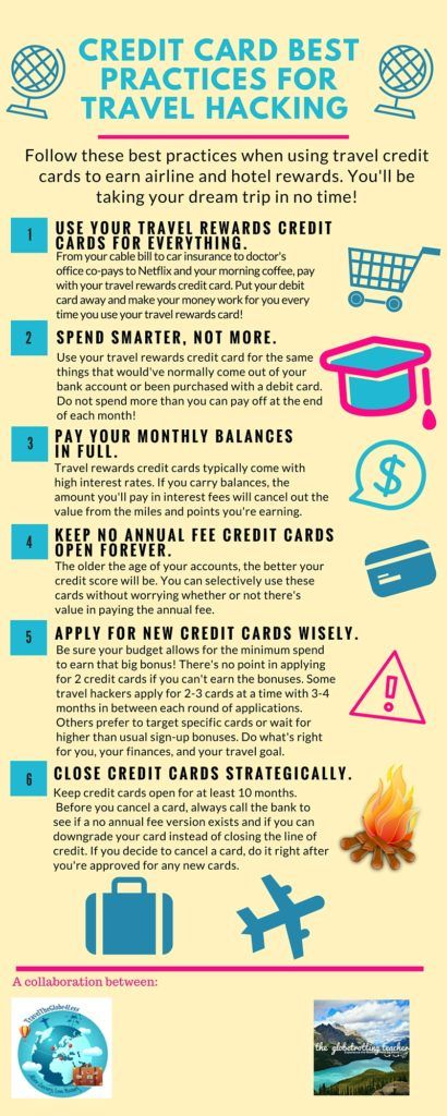 Credit Card Best Practices for Travel Hacking