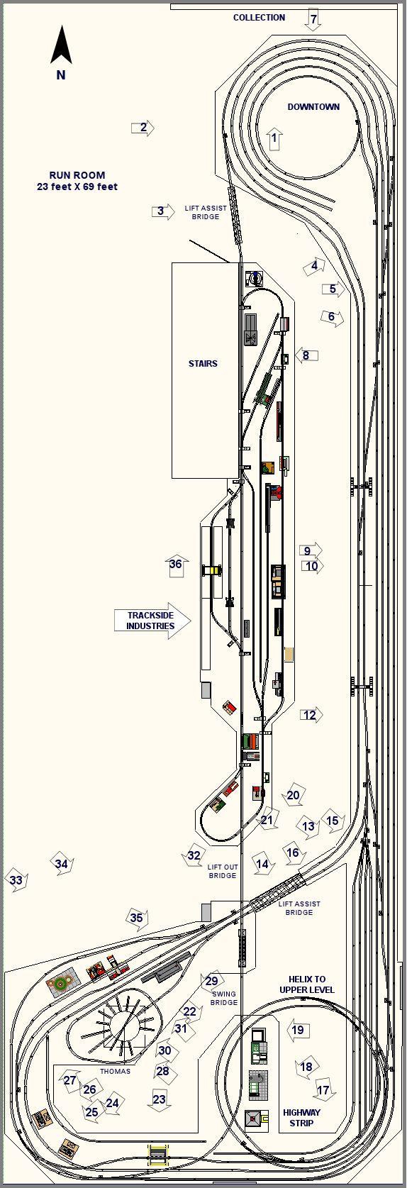 Run Room Main Diagram With Arrows In 2020