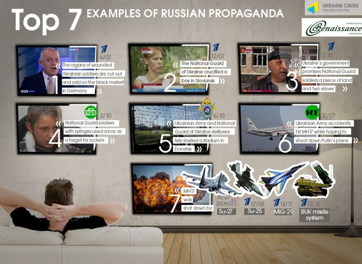 Top 7 examples of Russian propaganda  Infographic