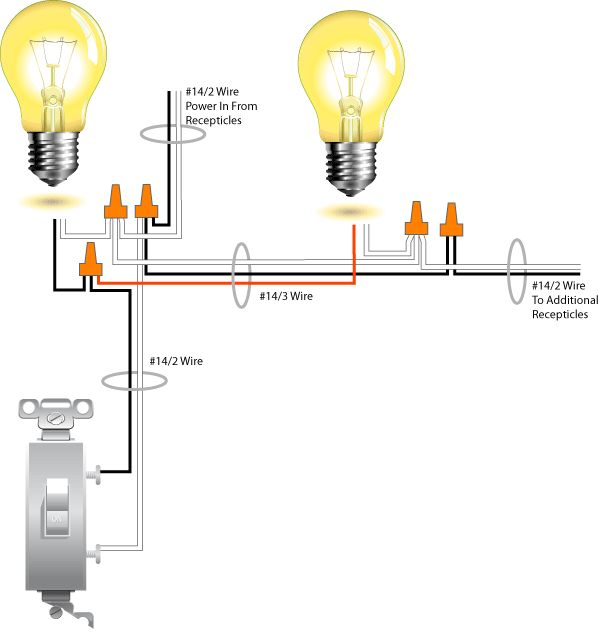 top 139 ideas about electrical the family handyman wiring a light switch where two lights are operated by one switch is demonstrated in this detailed wiring diagram