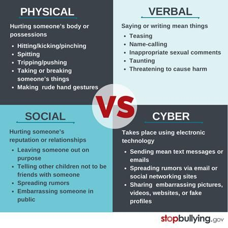 Bullying can take a variety of forms. Learn what makes physical bullying different from verbal, social or cyberbullying.