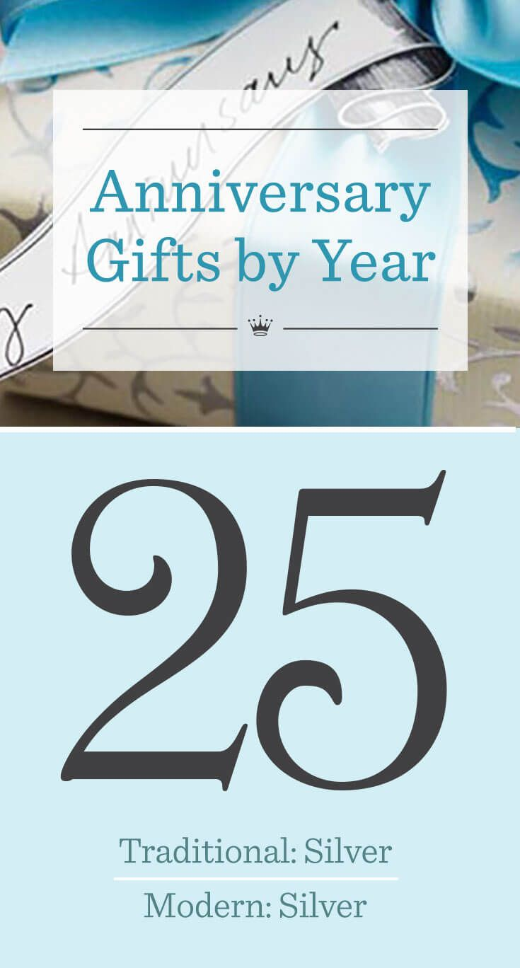 Wedding Anniversary Gifts By Year Traditional And Modern Uk : ... of traditional and modern anniversary gifts by year from Hallmark