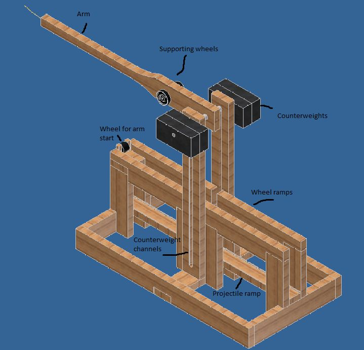 Best 25 floating arm trebuchet ideas on pinterest catapult pumpkin chunkin and physics problems for Catapult design plans for physics