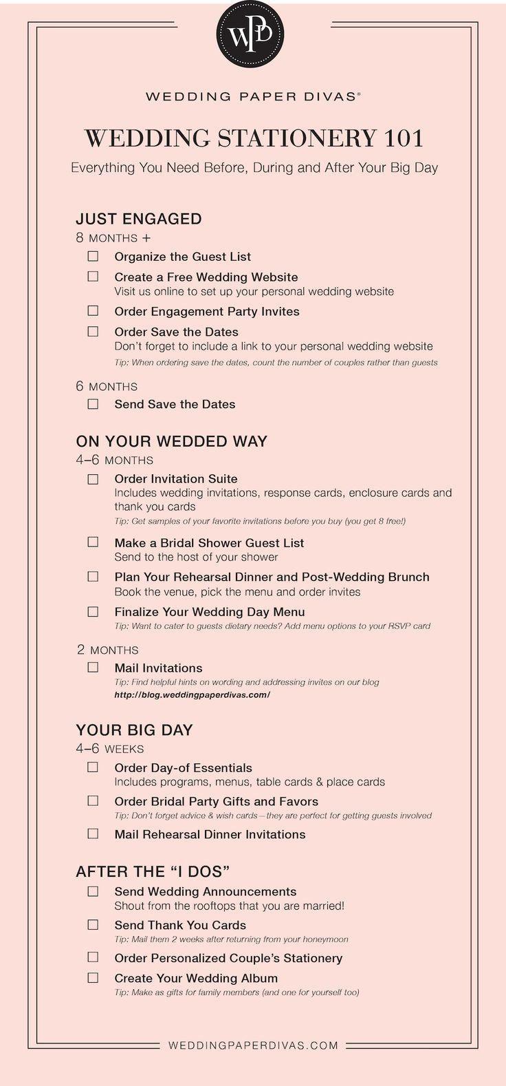 Wedding Paper Divas Website Wedding Paper Divas Coupons Wedding Paper Divas If You Are Wedding Paper Divas Wedding Stationery Checklist Wedding Stationery