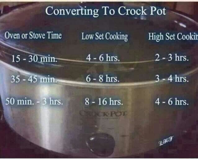 I can't tell you how many times I've just guessed at this! Converting to a crock pot / slow cooker recipe