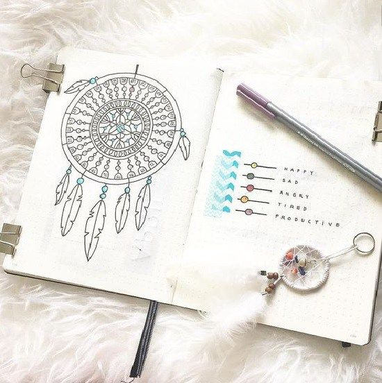 mood tracker et bullet journal