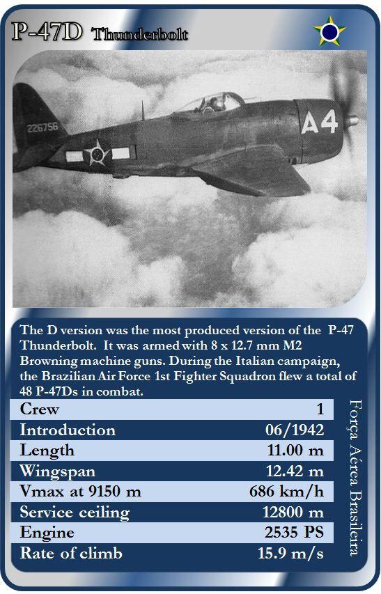 Republic P47 Thunderbolt Brazilian Air Force, at WW2