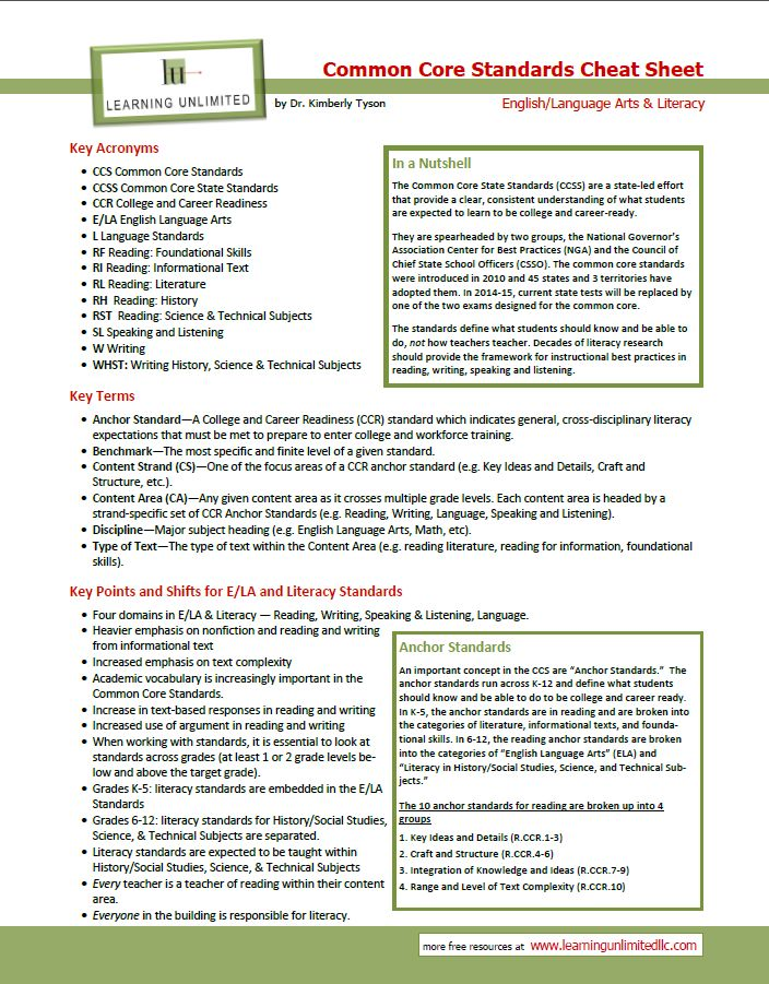 Common Core Standards Cheat Sheet