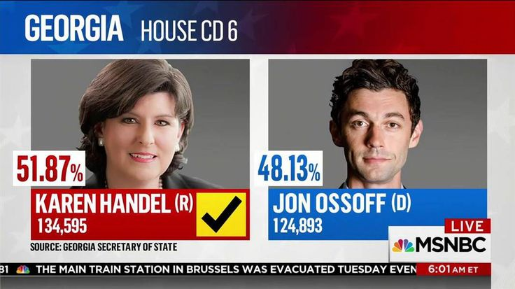 Democrat Jon Ossoff lost to Karen Handel in the closely-watched special election in Georgia's sixth congressional district. What does the loss mean for Democrats and for the GOP? The panel discusses.