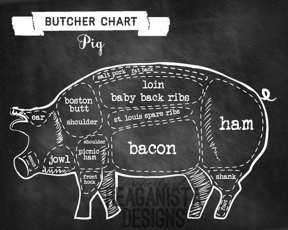 Pig Butcher Chart chalkboard pig parts poster by ReaganistaDesigns
