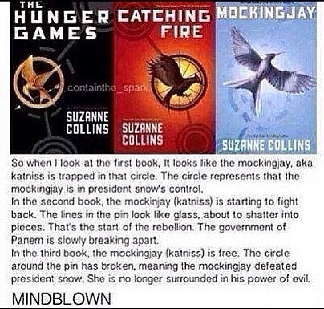Actually the lines in catching fire represent the quarter quell arena. Like the clock.