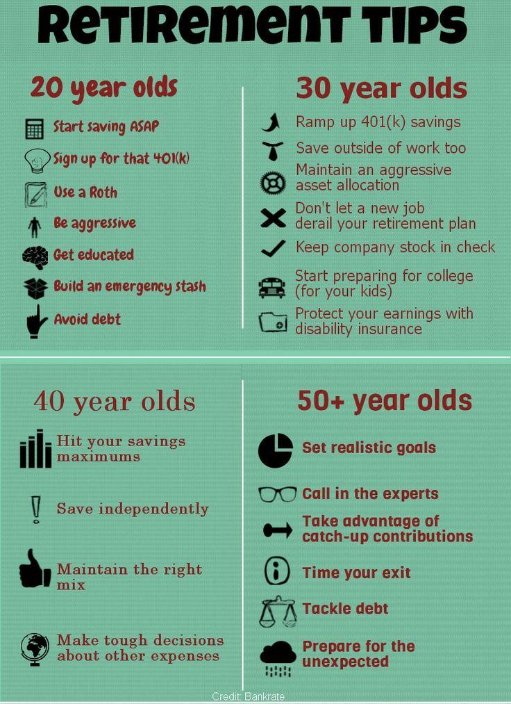 25+ unique Retirement ideas on Pinterest Retirement financial - retirement programs