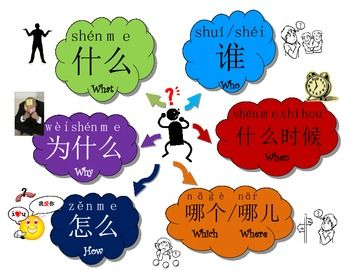 Questions about the Chinese language?