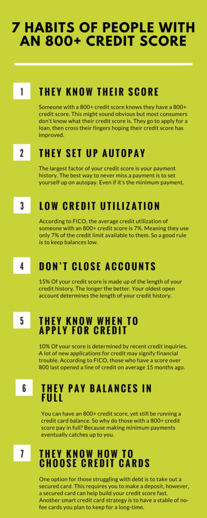 46 best Financial Advice  History images on Pinterest Advice - powerball history spreadsheet