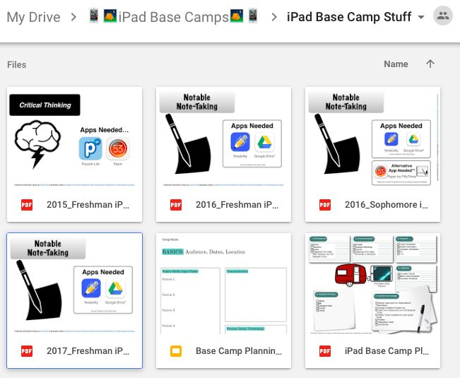 Multiple Resources (Task Cards and Guides) for Building and Delivering your own iPad Base Camps for Students