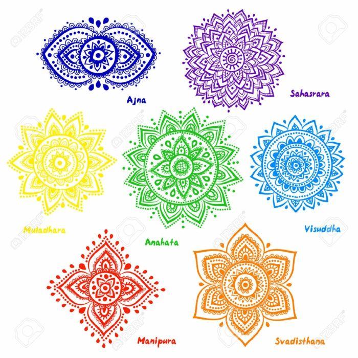 die sieben chakren mandala
