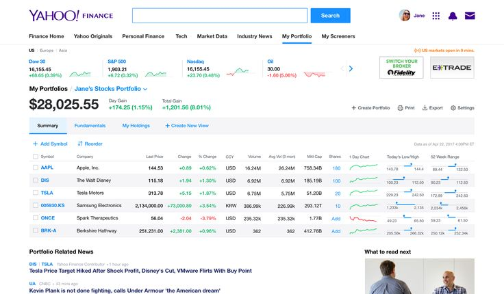 Google Finance Stock Market Quotes News Currency Conversions  More >> Best 25+ Stock market quotes ideas on Pinterest | Stock quotes, Live stock quotes and Finance ...
