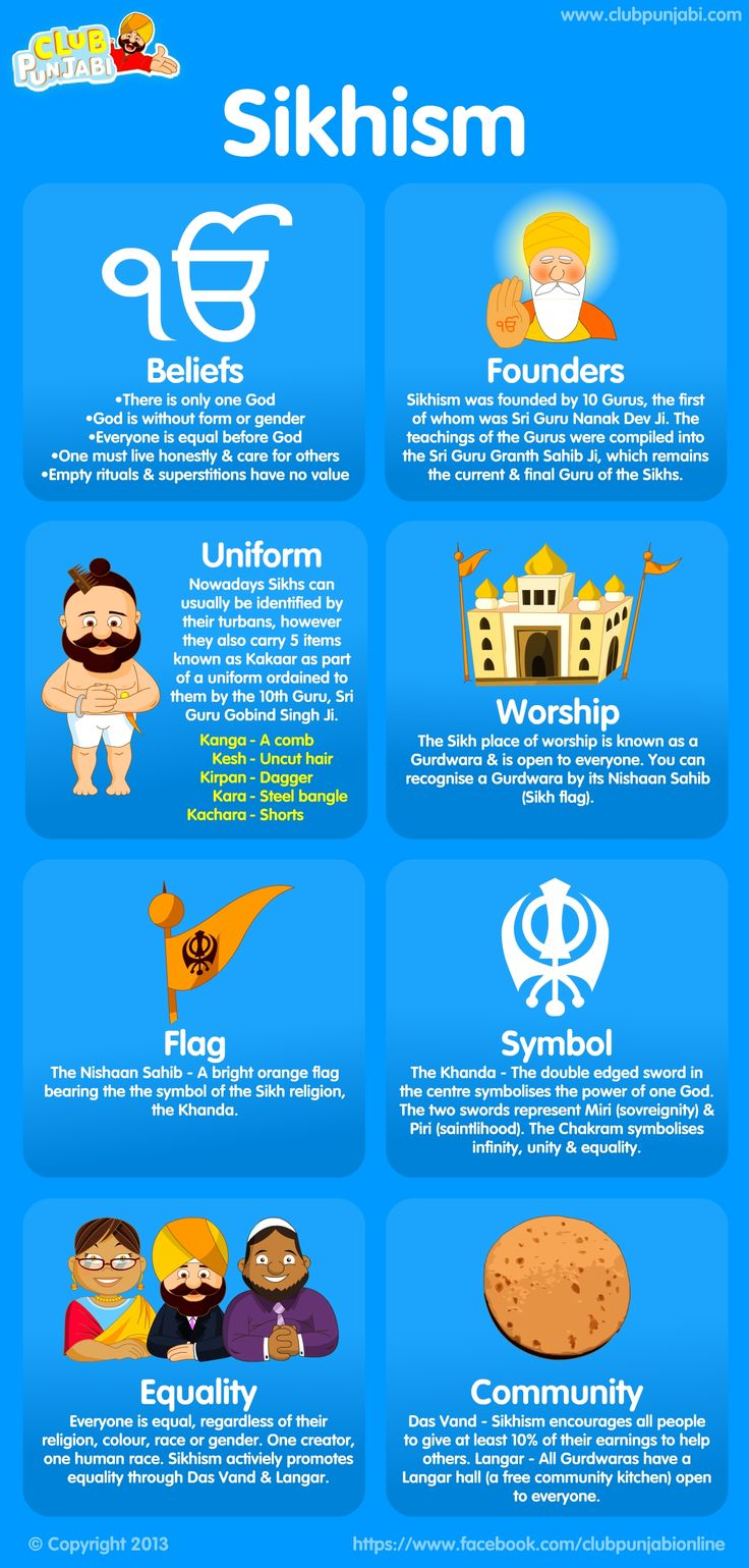 Sikhism infographic