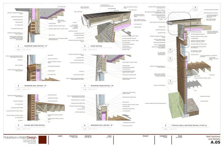 Official SketchUp Blog: SketchUp Pro Case Study: Robertson+WalshDesign
