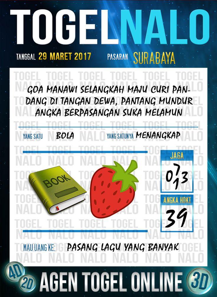 Kode Jitu 6D Togel Wap Online TogelNalo Surabaya 29 Maret 2017