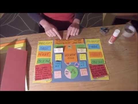 Ako vytvoriť lapbook - YouTube