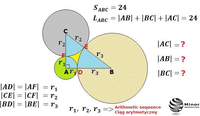 Na trójkącie prostokątnym ABC z każdego jego wierzchołka wykreślono parami styczne zewnętrznie koła o promieniach długości tworzących odpowiednio r₁, r₂, r₃ ciąg arytmetyczny.  Pole i obwód trójkąta ABC jest równe 24. Wyznacz długości boków trójkąta ABC.    Mathematics: Calculate the lengths of the sides of a right-angled triangle ABC. Rays circles form an arithmetic sequence.