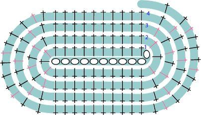 diagrama base ovalada cesta trapillo