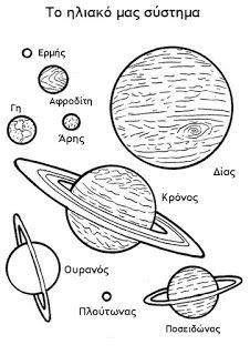 mikapanteleon-PawakomastoNhpiagwgeio: Το ηλιακό σύστημα στο Νηπιαγωγείο (2)
