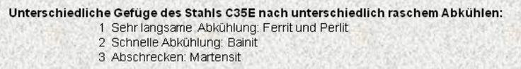 Unterschiedliche Gefüge des Stahls C35E nach unterschiedlich raschem Abkühlen.