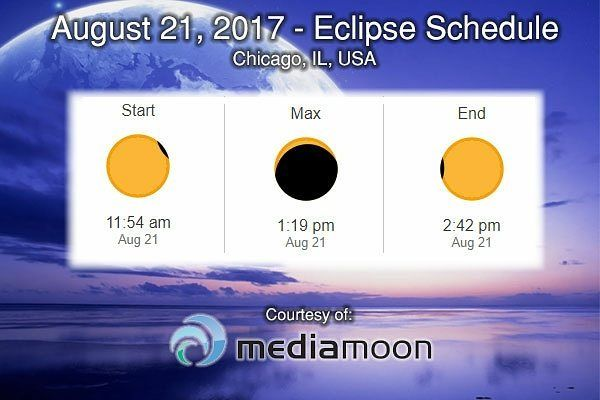 There's a Solar Eclipse today occurring in the Chicago area and other parts of the state. Here's the schedule.  FYI: Eclipse schedule for the Chicagoland area today - August 21 2017.  #insurance #solar #computer #event #Chicagoland #businessman #business #office #Chicago #growing #expanding #Illinois #efficiency #FYI #mitigate #weather #security #sunlight #rare #taxes #tech #IT #help #computerhelp #eclipse #cash #flow #food #website #realestate