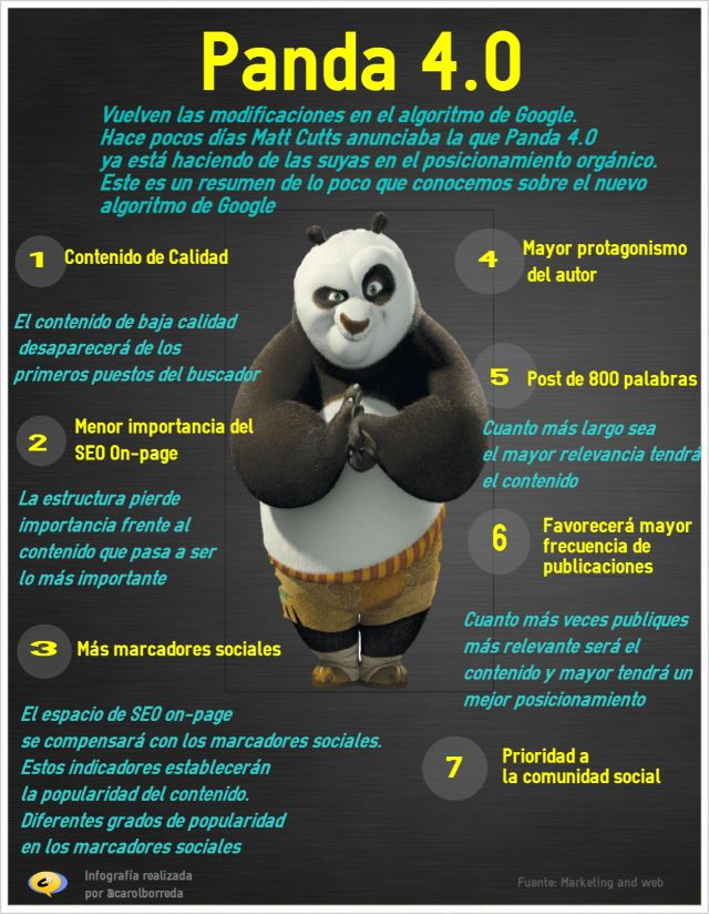 Panda 4.0: el terremoto del SEO #infografia #inforgraphic #seo