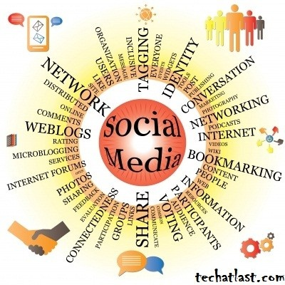 The Measurable and Immeasurable Value of Social Media Marketing