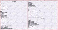 CLASIFICACIÓN DE LAS CUENTAS DE ACTIVO, PASIVO Y CAPITAL CONTABLE