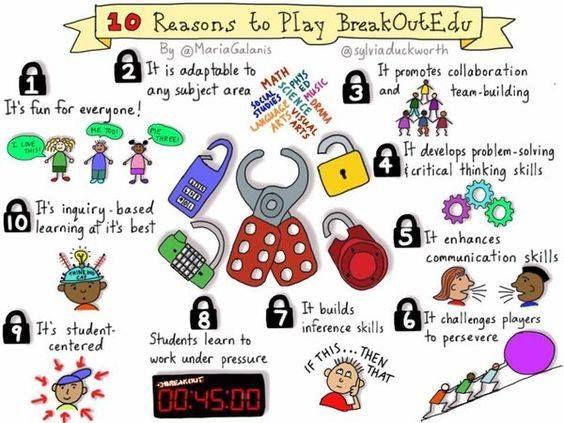 10 Reasons to Play Breakout EDU
