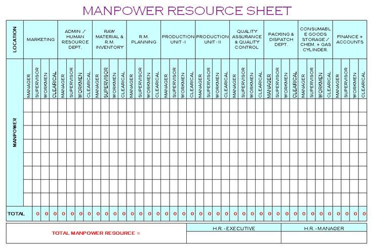 manpower resource sheet