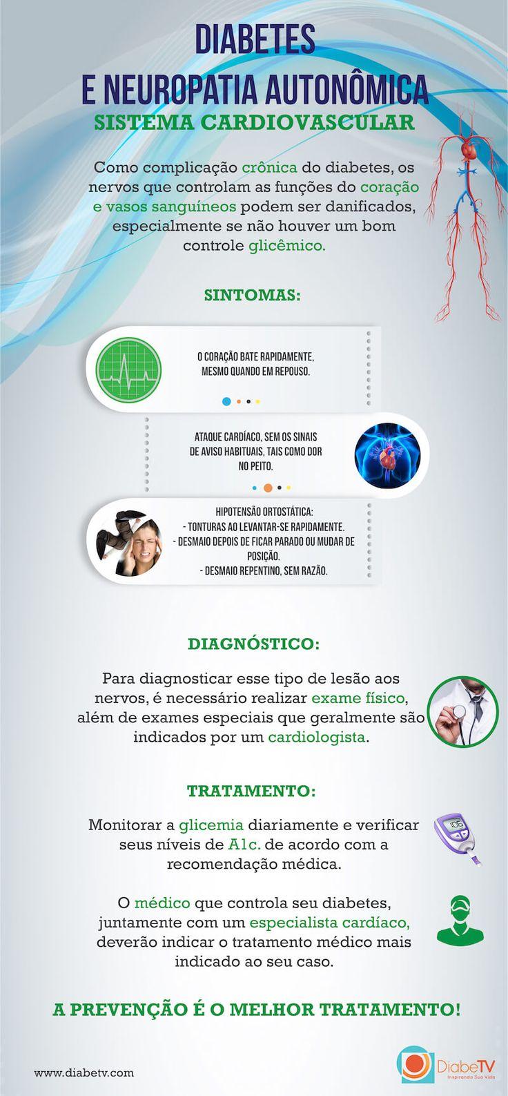 Neuropatia Diabética e o Sistema Cardiovascular