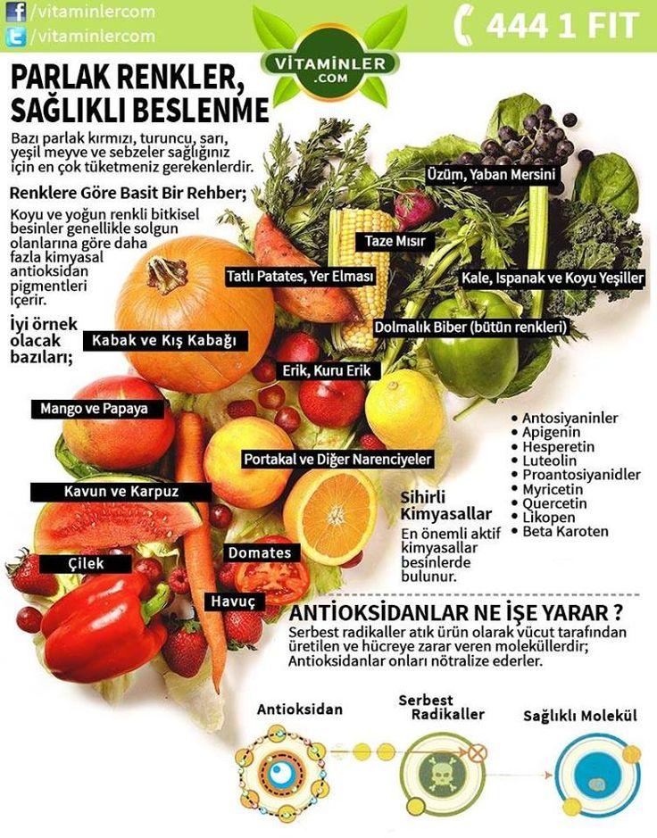 Antioksidan bakımından zengin bu gıdaları dikkate alalım! Ayrıca tüm…