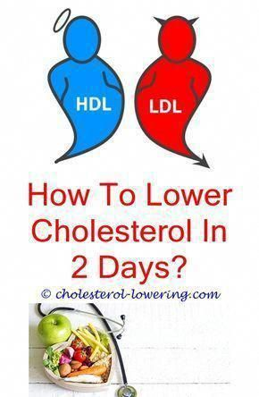 what tea is good for high cholesterol