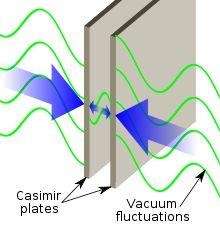 Casimir effect - Wikipedia, the free encyclopedia
