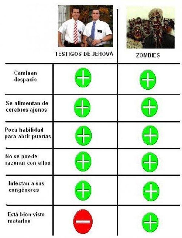 Testigos de Jehová y Zombies
