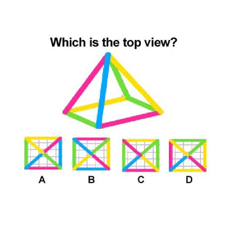 Which is the top view?  #Seoppcguru                                                                                                                                                                                 More