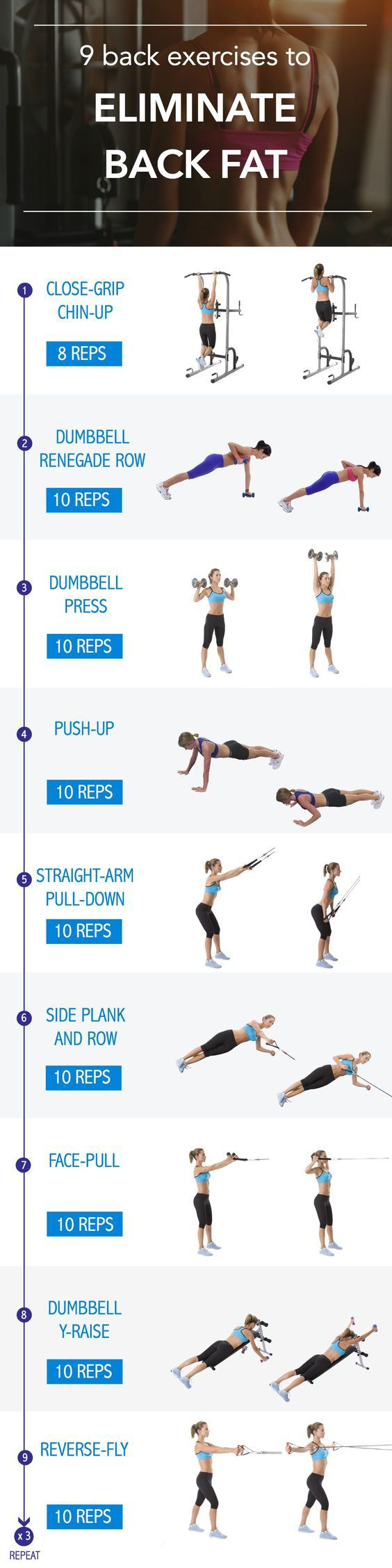 Back Fat Workout | Posted By: CustomWeightLossProgram.com